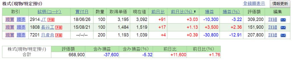 f:id:nishiko245play:20180726205101p:plain