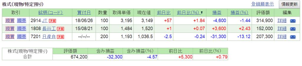 f:id:nishiko245play:20180728122310p:plain