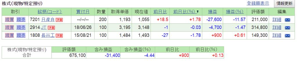 f:id:nishiko245play:20180730215412p:plain