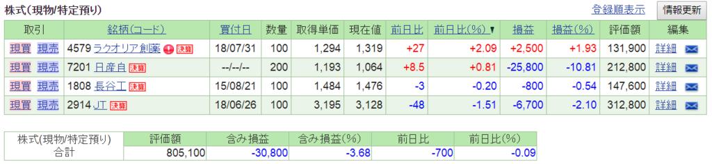 f:id:nishiko245play:20180801225217p:plain