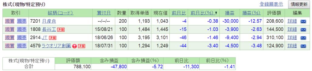 f:id:nishiko245play:20180803212522p:plain