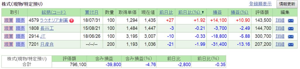 f:id:nishiko245play:20180823213102p:plain