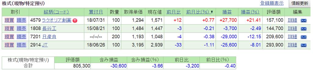 f:id:nishiko245play:20180830212239p:plain