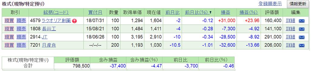 f:id:nishiko245play:20180905205343p:plain