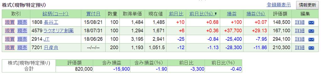 f:id:nishiko245play:20181001230356p:plain