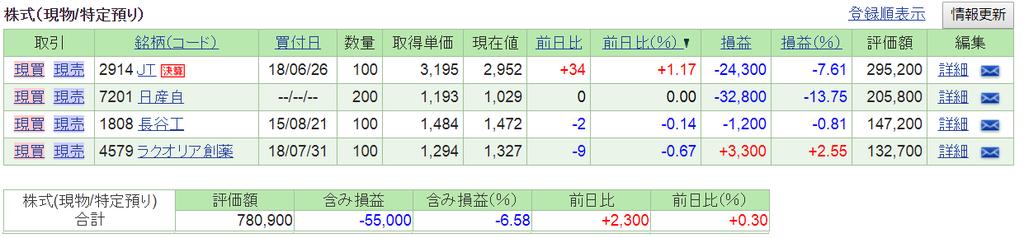 f:id:nishiko245play:20181010234555p:plain