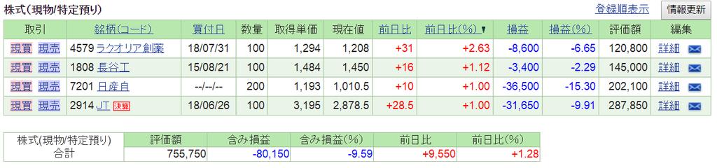 f:id:nishiko245play:20181016213036p:plain