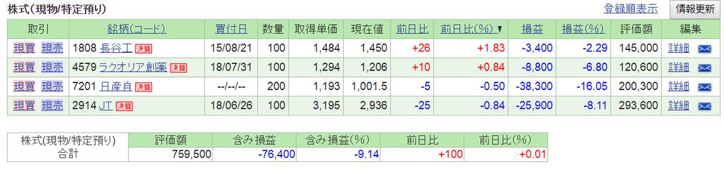 f:id:nishiko245play:20181021230510p:plain