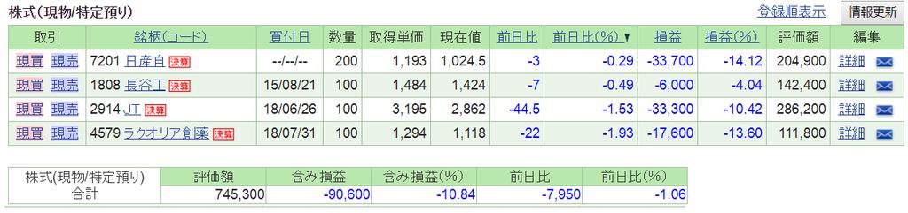 f:id:nishiko245play:20181101230258p:plain