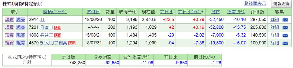 f:id:nishiko245play:20181113211815p:plain