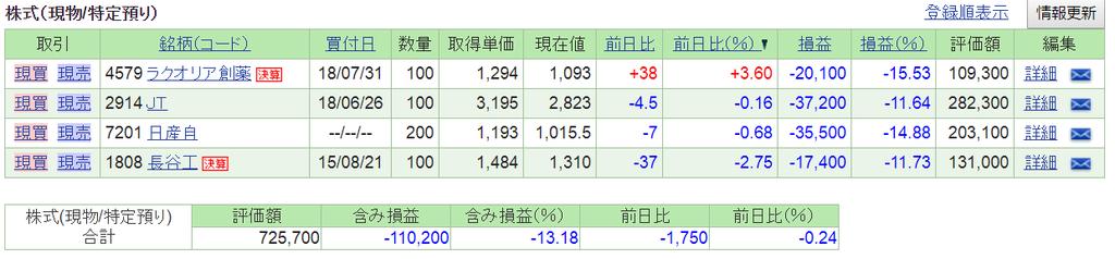 f:id:nishiko245play:20181116001511p:plain
