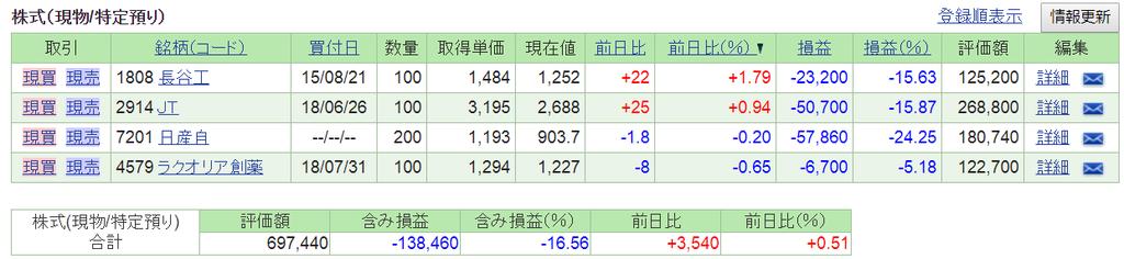 f:id:nishiko245play:20190116225222p:plain
