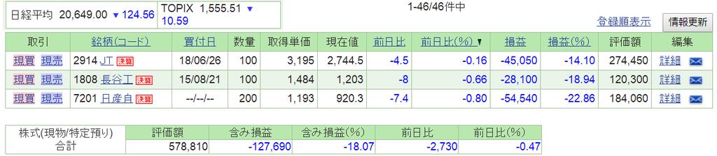 f:id:nishiko245play:20190128235213p:plain