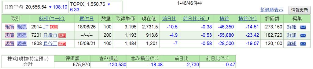 f:id:nishiko245play:20190130234826p:plain