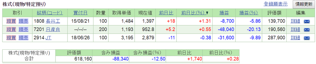 f:id:nishiko245play:20190226022536p:plain
