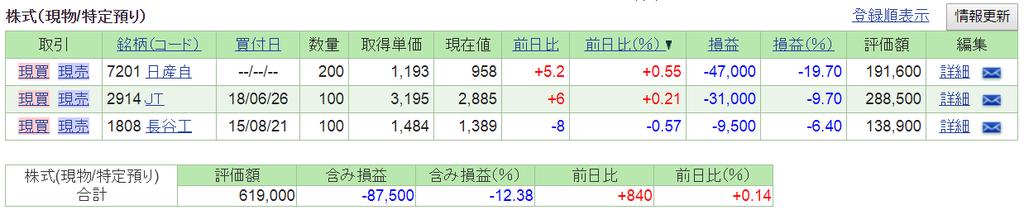 f:id:nishiko245play:20190226230633p:plain