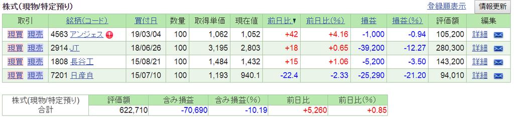 f:id:nishiko245play:20190305230526p:plain
