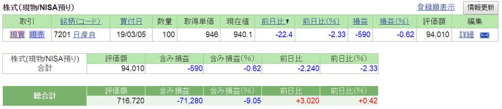 f:id:nishiko245play:20190305230751p:plain