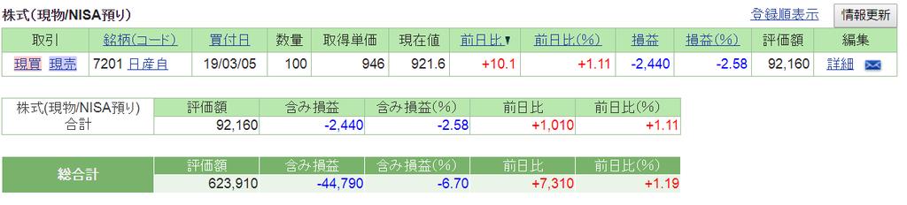 f:id:nishiko245play:20190313211412p:plain