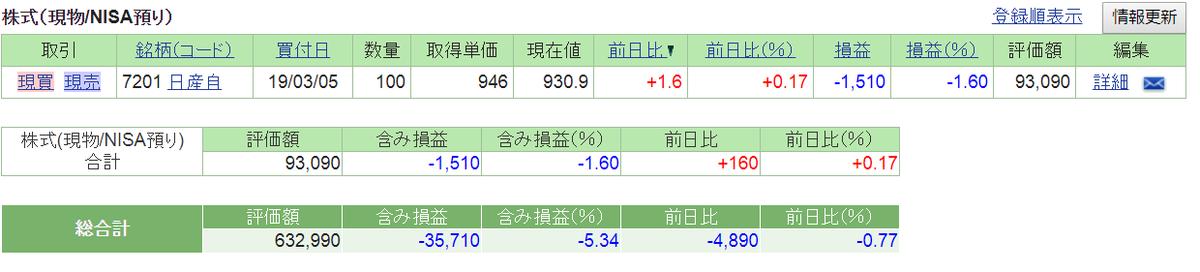 f:id:nishiko245play:20190314220134p:plain