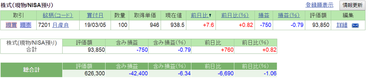 f:id:nishiko245play:20190316125952p:plain