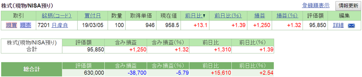 f:id:nishiko245play:20190326214848p:plain