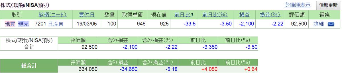 f:id:nishiko245play:20190327224443p:plain
