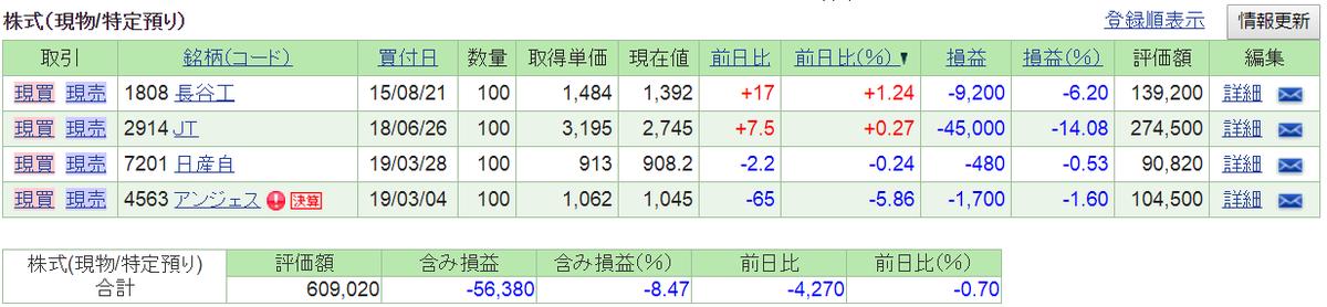 f:id:nishiko245play:20190330205600p:plain