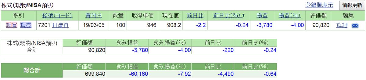 f:id:nishiko245play:20190330205609p:plain