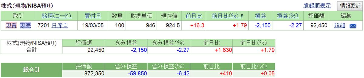 f:id:nishiko245play:20190401220245p:plain