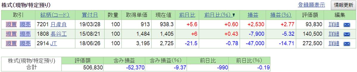 f:id:nishiko245play:20190403202739p:plain