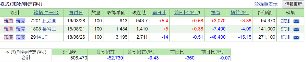 f:id:nishiko245play:20190404205152p:plain