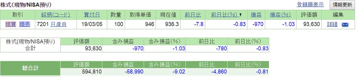 f:id:nishiko245play:20190408202006p:plain
