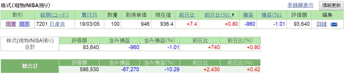 f:id:nishiko245play:20190415210105p:plain