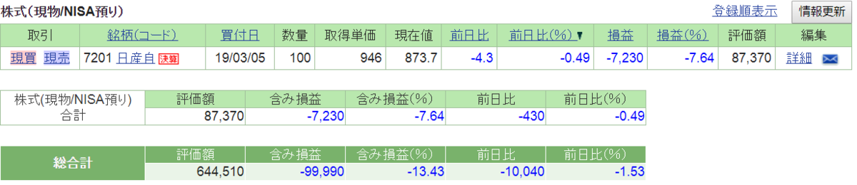 f:id:nishiko245play:20190509023235p:plain