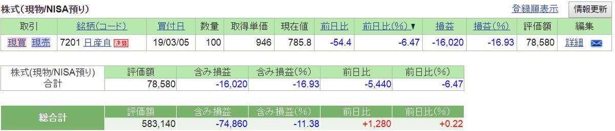 f:id:nishiko245play:20190515233350p:plain