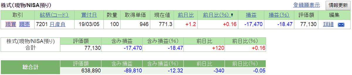 f:id:nishiko245play:20190521234249p:plain