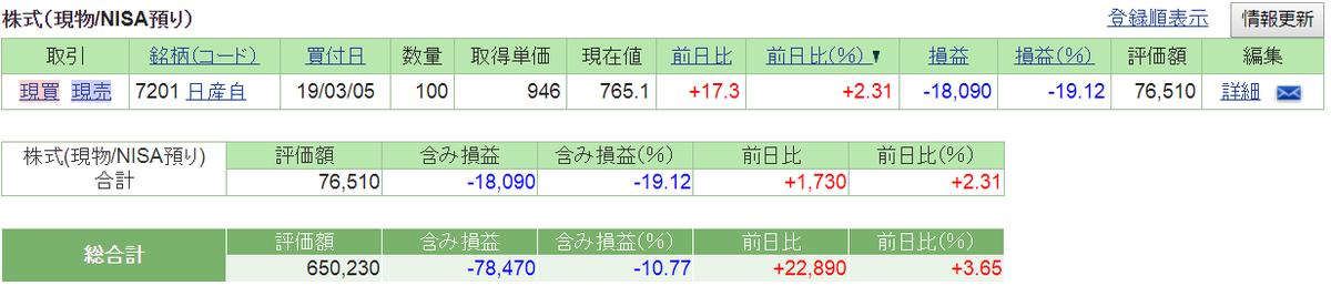 f:id:nishiko245play:20190529033856p:plain