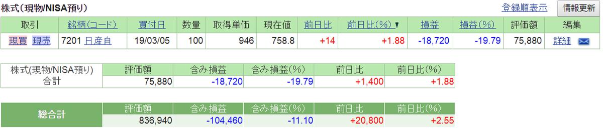 f:id:nishiko245play:20190604225244p:plain