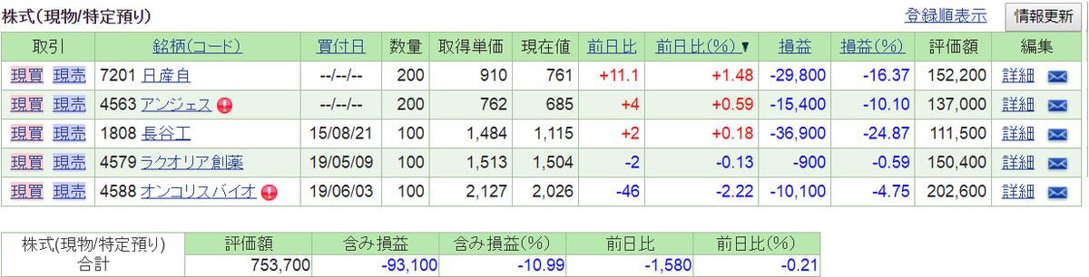 f:id:nishiko245play:20190609235558p:plain