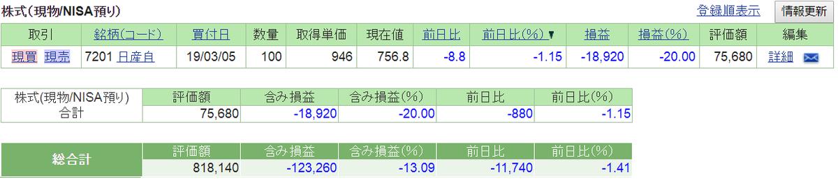 f:id:nishiko245play:20190613234139p:plain