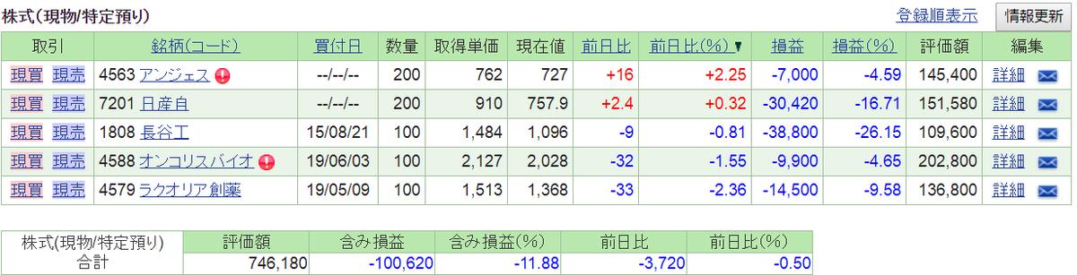 f:id:nishiko245play:20190617221222p:plain
