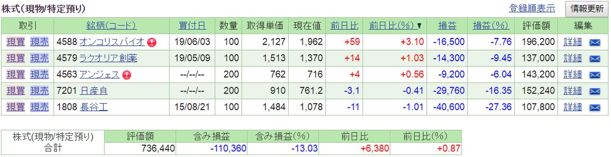 f:id:nishiko245play:20190627013021p:plain