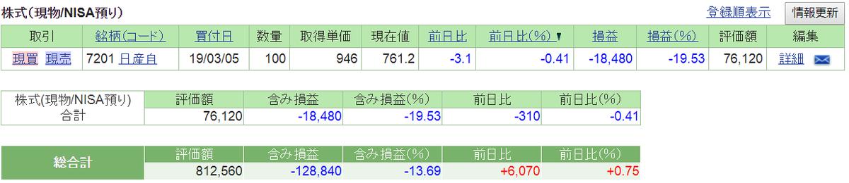 f:id:nishiko245play:20190627013029p:plain