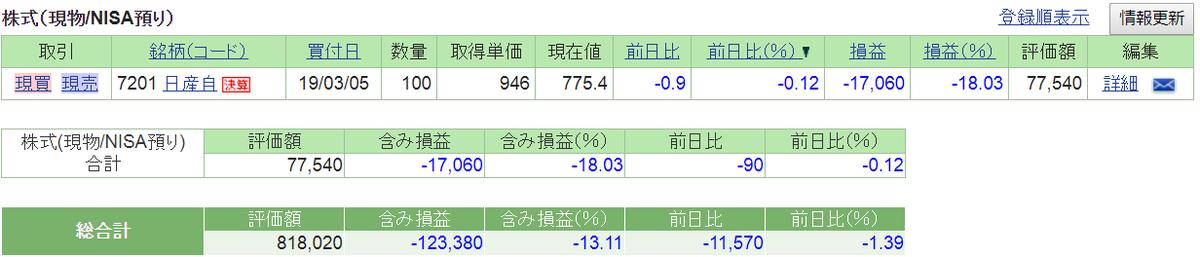 f:id:nishiko245play:20190716233117p:plain