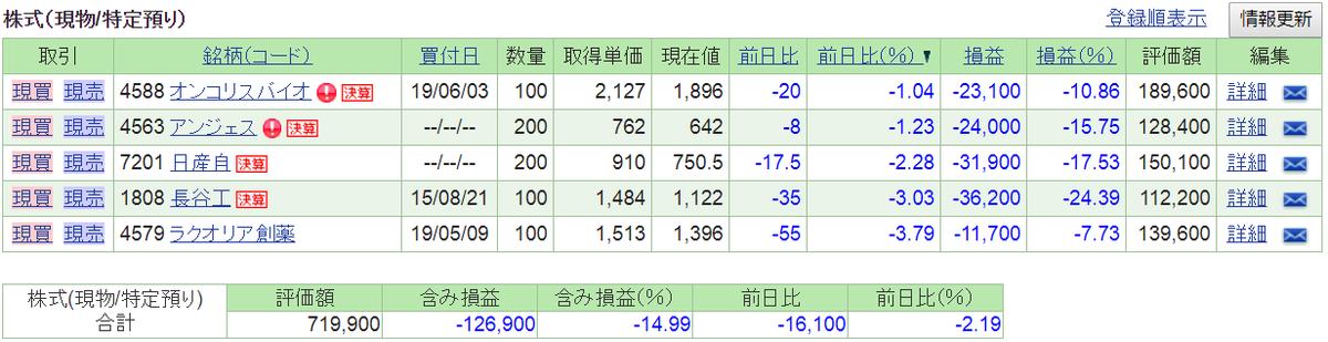f:id:nishiko245play:20190719044124p:plain