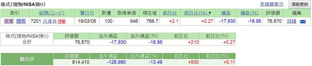 f:id:nishiko245play:20190723215356p:plain