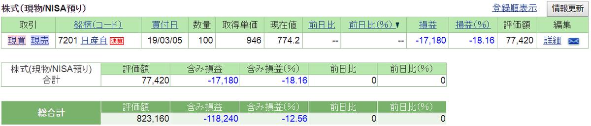 f:id:nishiko245play:20190724211728p:plain
