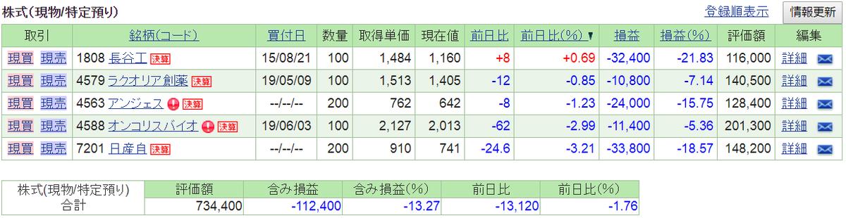 f:id:nishiko245play:20190730002440p:plain