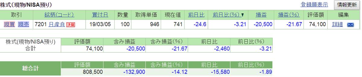 f:id:nishiko245play:20190730002445p:plain